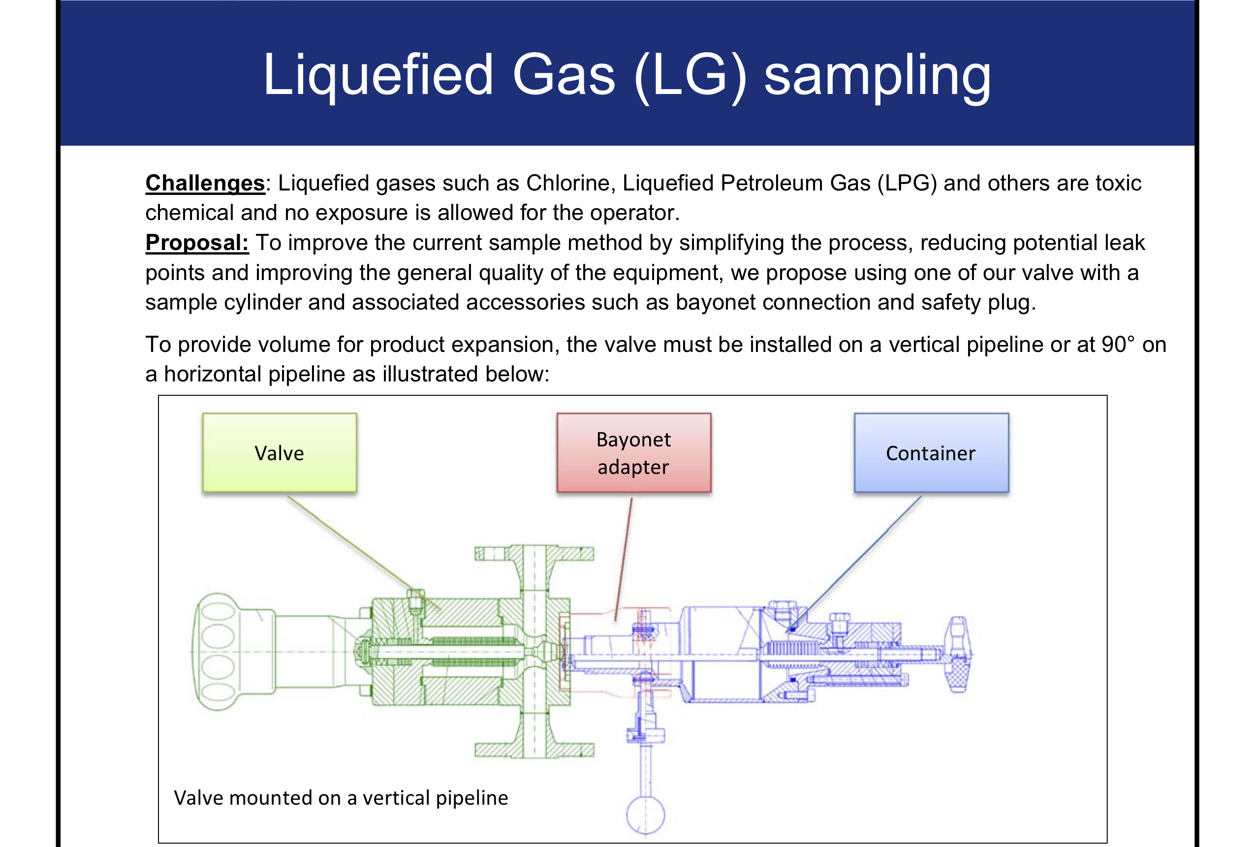 White paper on Liquefied Gas (LG) sampling