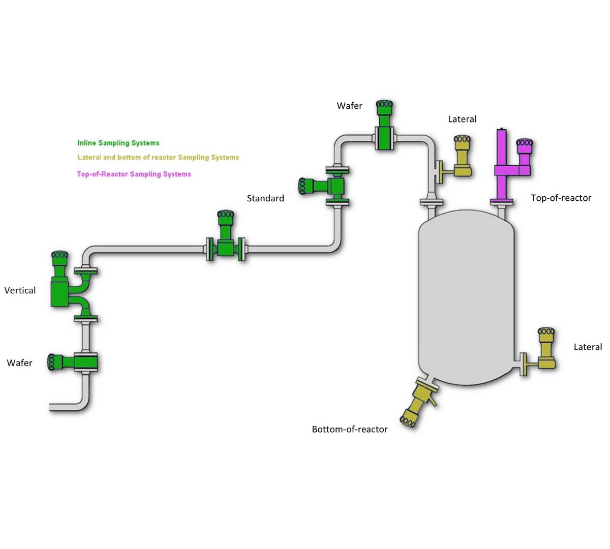 modular design_valve